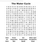 The Water Cycle Word Search   Wordmint