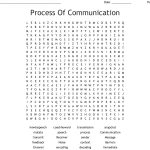 Process Of Communication Word Search   Wordmint