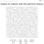 States Of Matter And The Particle Theory Word Search   Wordmint